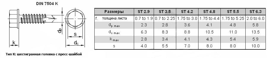 саморезы din7504K