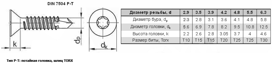 саморезы din7504P-T